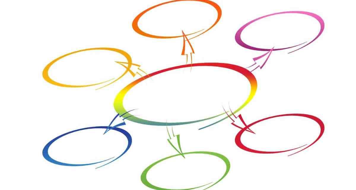 Concepto de UEN: Unidad Estratégica de Negocio