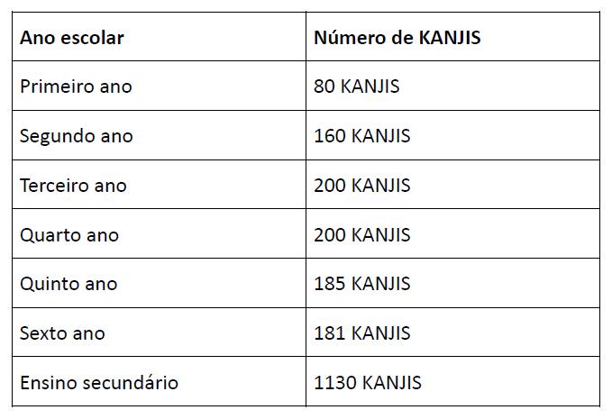 ensino-de-kanji-nas-escolas