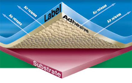 3M Structured Adhesive