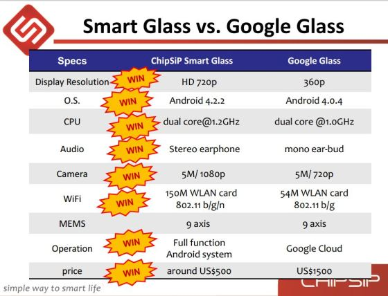 smart-Glass-Features