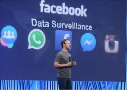 FB data surveylance