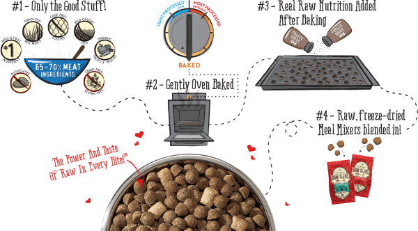 Stella & Chewy's croquettes cooking process