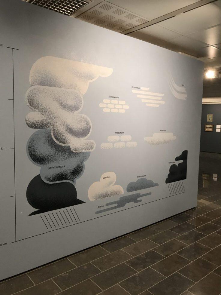 Pilvitietoutta, Järvenpään taidemuseo