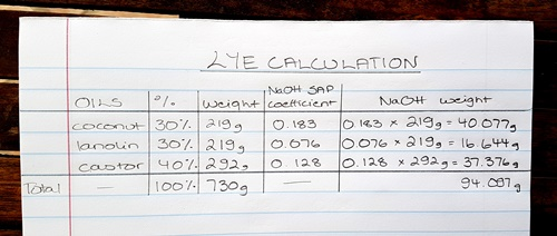 Lye Calculation 4