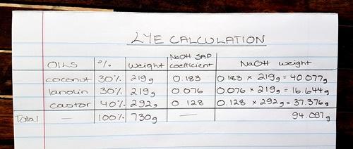 Lye Calculation 4
