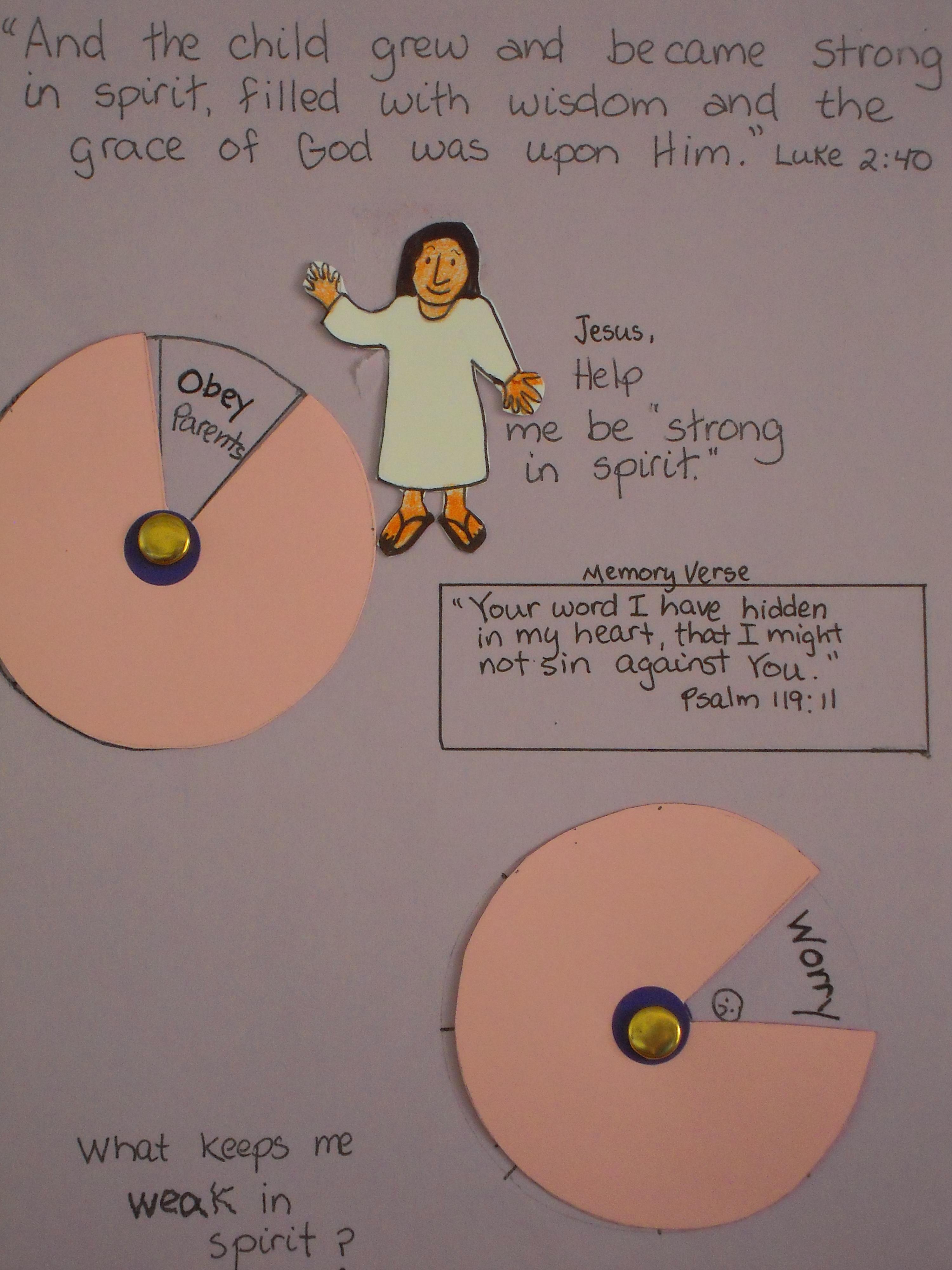 Jesus Was A Boy Once