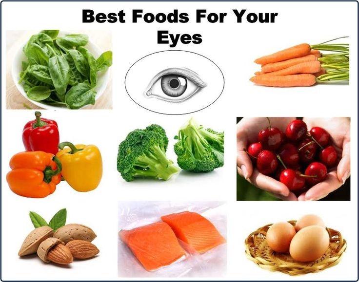 Eat These 5 Foods to Improve Your Eyesight | Auntyfaith.com