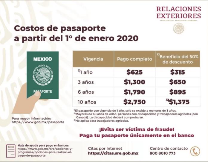 pasaporte requisito para ser aupair