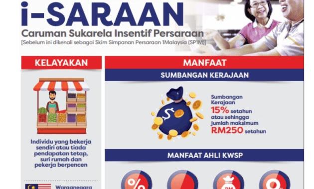 Daftar I-SARAAN KWSP