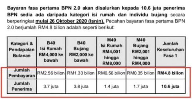 Status Pembayaran BPN 2.0 Bank