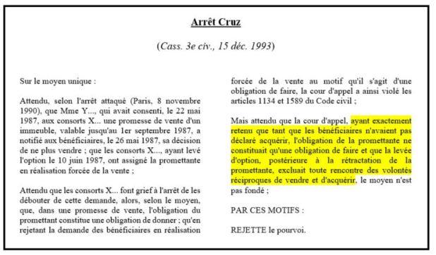 compromis de vente document program code civil