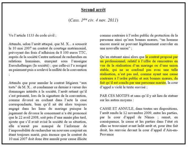 La Notion D Ordre Public A Bamde J Bourdoiseau