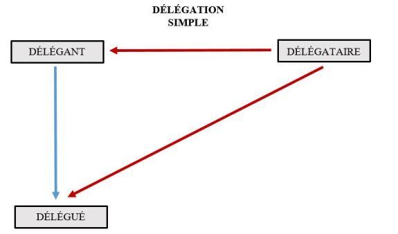 Schéma 2.JPG
