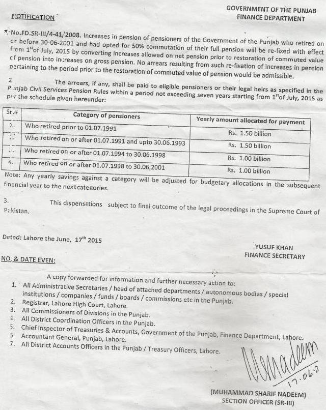 Punjab Govt Pensioners Pension Re-Fixation Notification