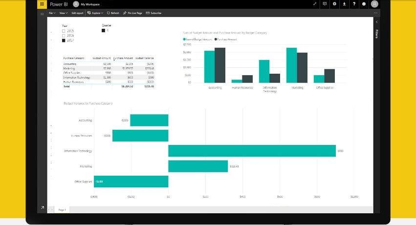 power BI integration in SharePoint online Archives - Aurora