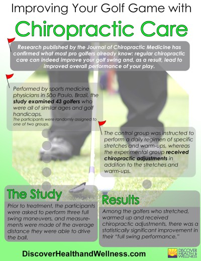 Chiropractic Improving Golf Game Discover Health And