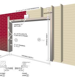 commercial garage door opener wiring diagram chamberlain garage door schematic diagram diagram of garage door opener parts [ 1200 x 923 Pixel ]
