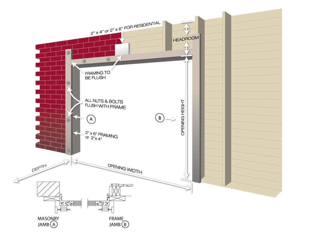 medium resolution of commercial garage door opener wiring diagram chamberlain garage door schematic diagram diagram of garage door opener parts