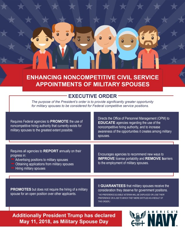 For more information, visit https://www.whitehouse.gov/presidential-actions/executive-order-enhancing-noncompetitive-civil-service-appointments-military-spouses