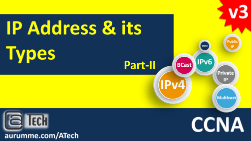 003. IP Address & its Types