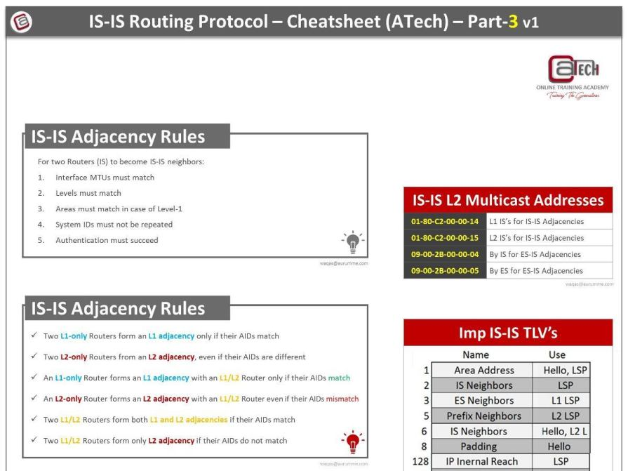 IS-IS Cheat Sheet - Part3