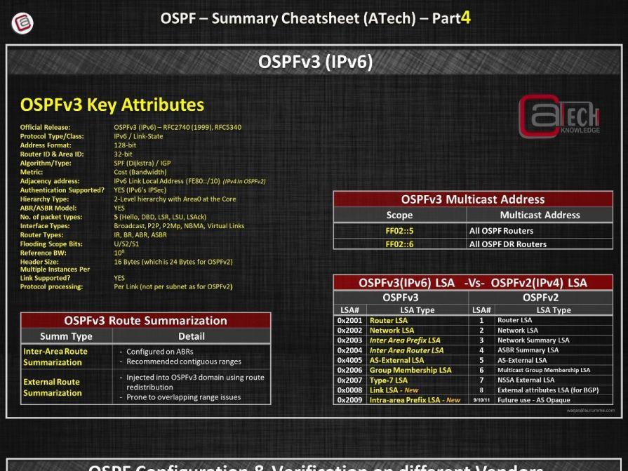 OSPF Cheat Sheet - Part4