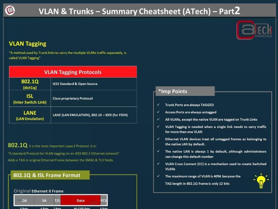 VLAN & Trunks Cheat Sheet - Part2