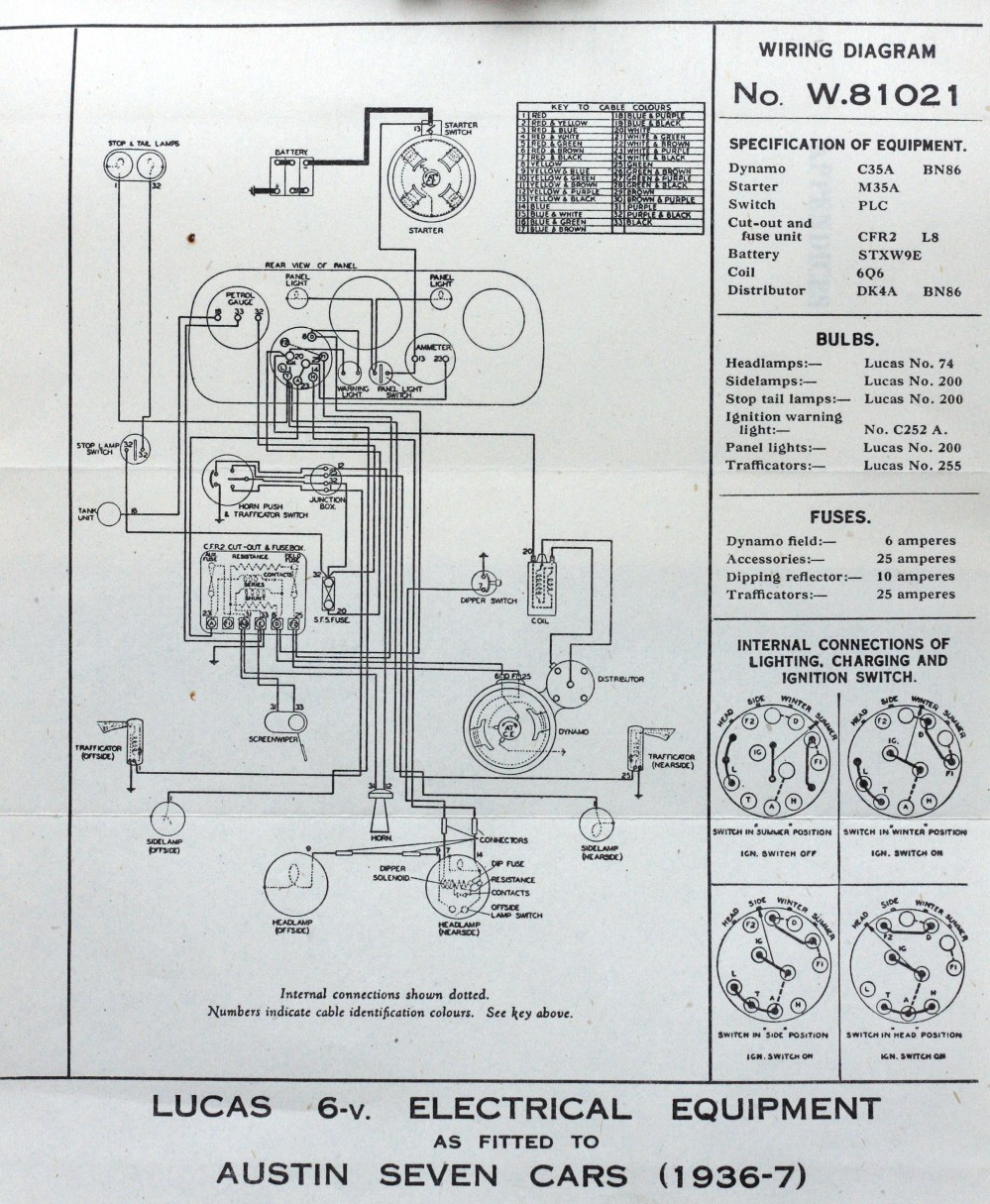 medium resolution of austin seven lucas wiring diagram u2013 austin 65 nippy archiveaustin seven lucas wiring diagram