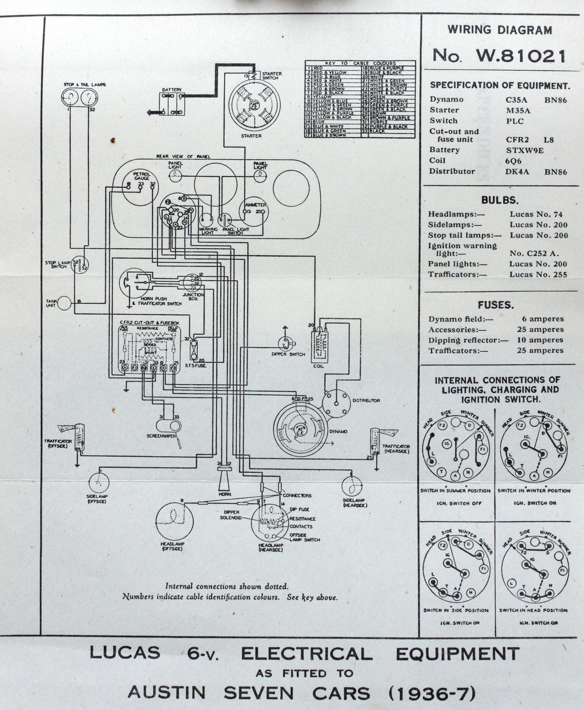 hight resolution of austin seven lucas wiring diagram u2013 austin 65 nippy archiveaustin seven lucas wiring diagram