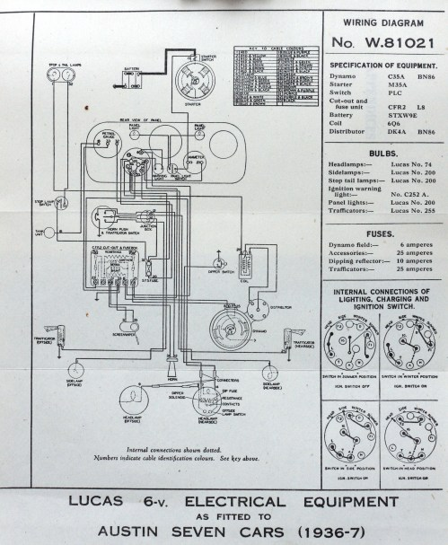 small resolution of austin seven lucas wiring diagram u2013 austin 65 nippy archiveaustin seven lucas wiring diagram