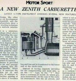 new zenith carb ms june33 [ 2163 x 1256 Pixel ]