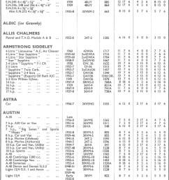 zenith 1961 sheet [ 1202 x 2048 Pixel ]