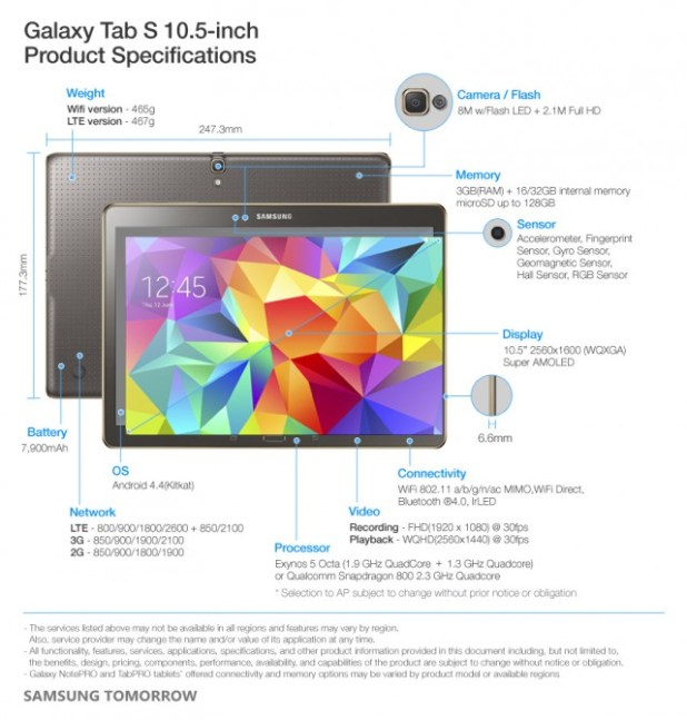 Galaxy-Tab-S-10_5_Specifications