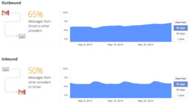 Gmail 1 2014-06-03 at 11.15.23 AM
