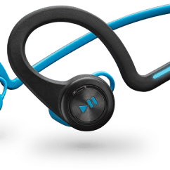 Plantronics Back Beat Fit - Blue