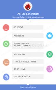 Galaxy S6 - Antutu