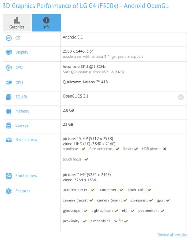 LG G4 - GFXBench