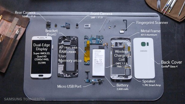 This-is-How-the-Galaxy-S6-edge-is-Put-Together_main