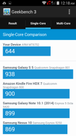 Geekbench Comparison