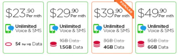 Yatango unlimited Prices