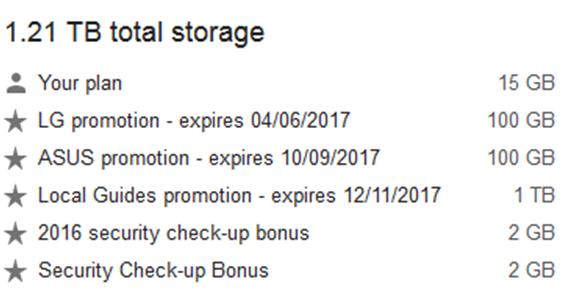 bonus data