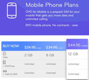 ovo-mobile-plans