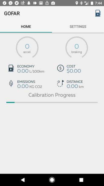 GoFar Calibration