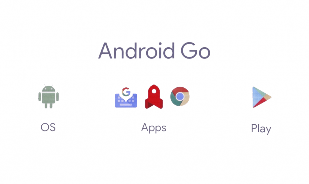 Android Go Pie Edition is coming later this year with new