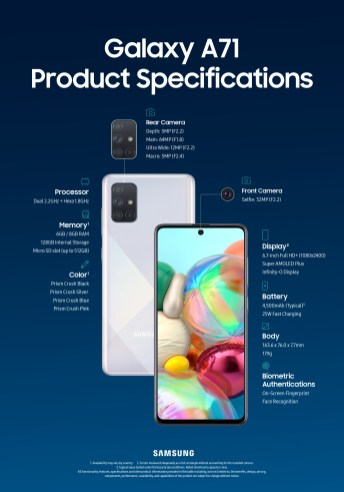 Galaxy_A71_Product_Specifications