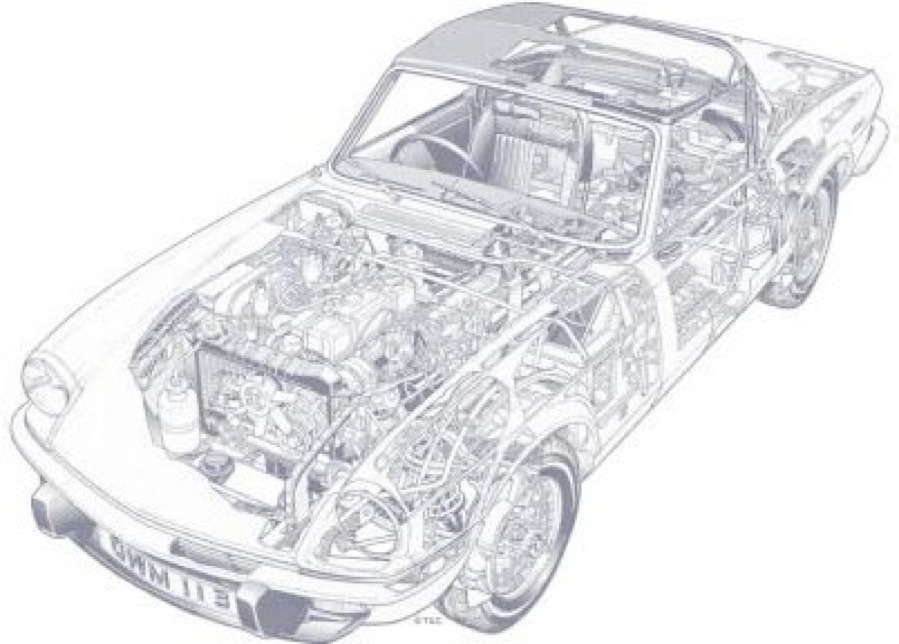 Paul Geithner's Triumph Spitfire Technical Information