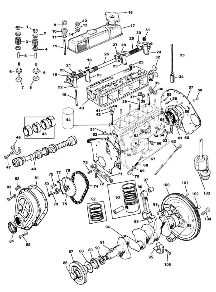 Paul Geithner's Triumph Spitfire Parts & Service Suppliers