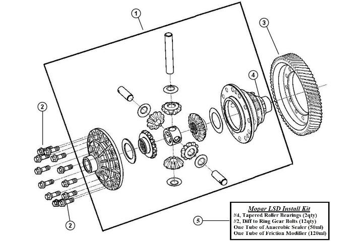 Download 2004 Dodge Neon and SRT-4 Service Repair Manual