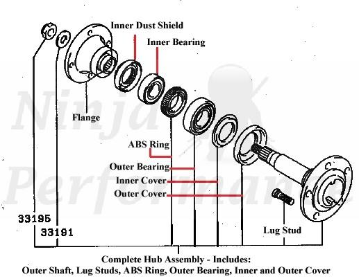 Download Mitsubishi 3000GT 1995 Factory Service Repair
