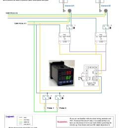 rim pid wiring diagram wiring diagrams mywrg 3746 rim pid wiring diagram auberin wiring1 a4 [ 1087 x 1324 Pixel ]